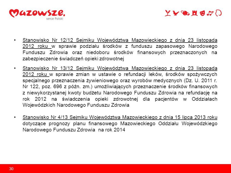 Stanowisko Nr 12/12 Sejmiku Województwa Mazowieckiego z dnia 23 listopada 2012 roku w sprawie podziału środków z funduszu zapasowego Narodowego Funduszu Zdrowia oraz niedoboru środków finansowych przeznaczonych na zabezpieczenie świadczeń opieki zdrowotnej