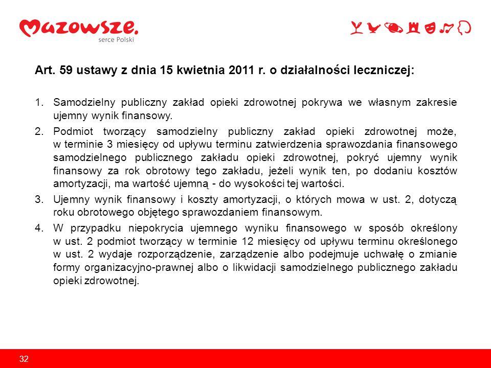 Art. 59 ustawy z dnia 15 kwietnia 2011 r. o działalności leczniczej: