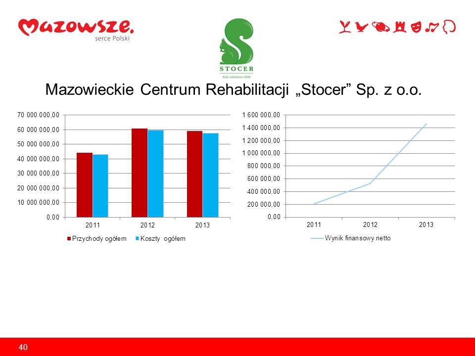 """Mazowieckie Centrum Rehabilitacji """"Stocer Sp. z o.o."""