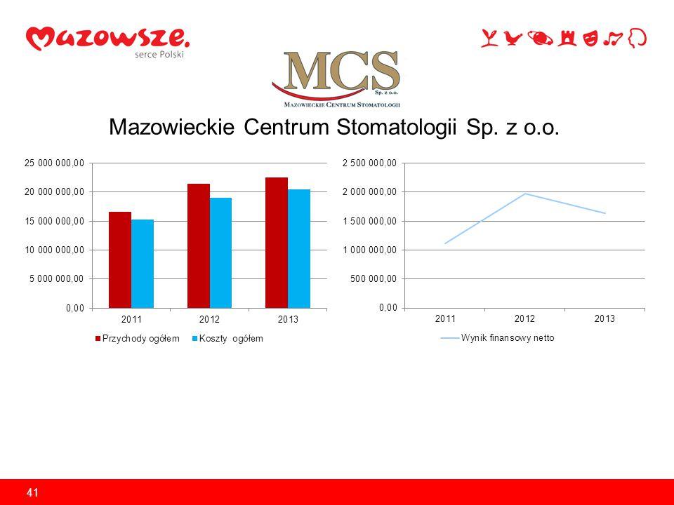 Mazowieckie Centrum Stomatologii Sp. z o.o.