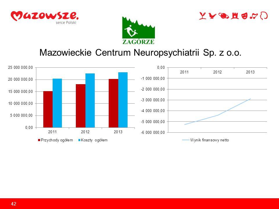 Mazowieckie Centrum Neuropsychiatrii Sp. z o.o.