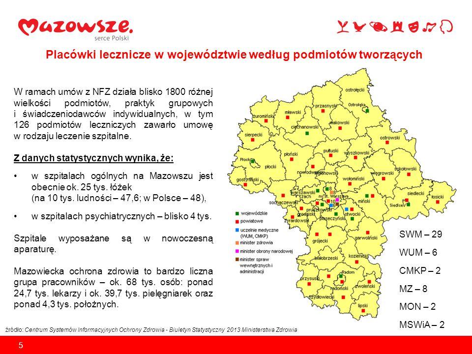 Placówki lecznicze w województwie według podmiotów tworzących