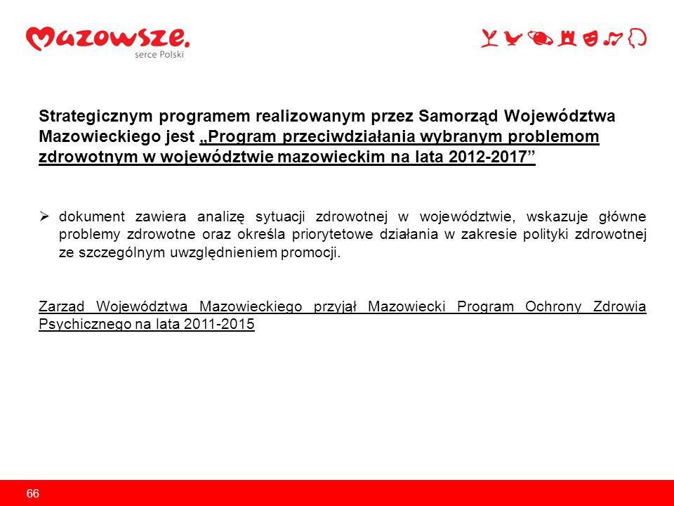 Strategicznym programem realizowanym przez Samorząd Województwa