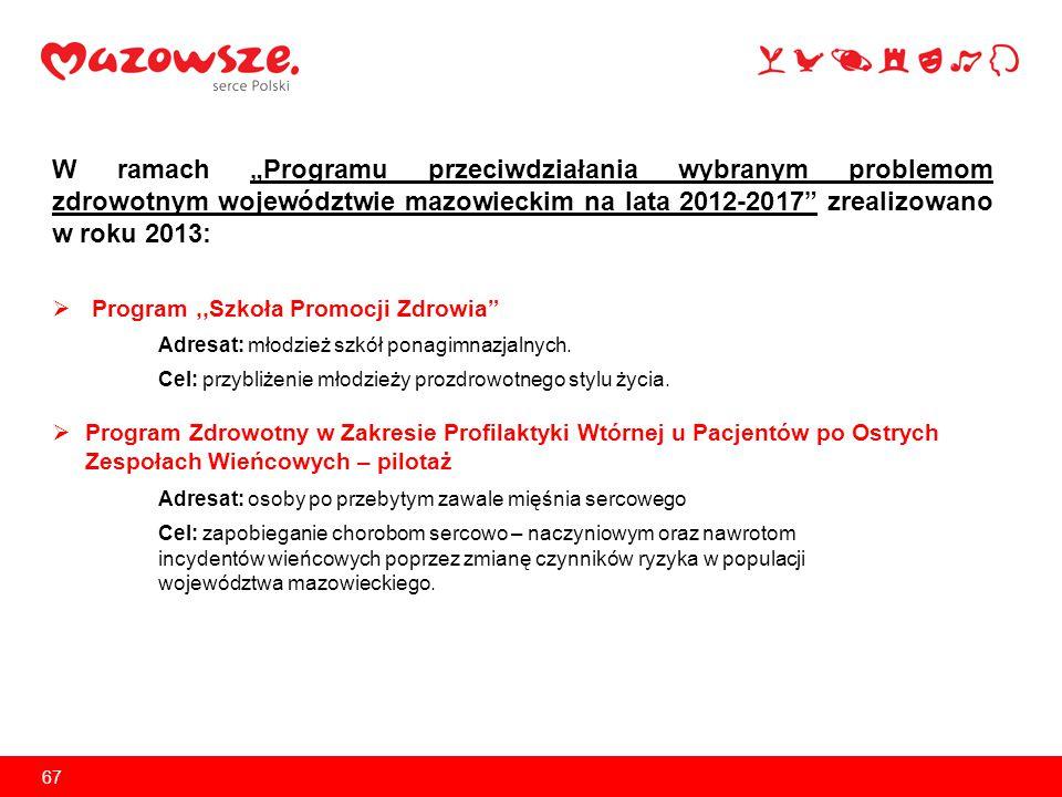 """W ramach """"Programu przeciwdziałania wybranym problemom zdrowotnym województwie mazowieckim na lata 2012-2017 zrealizowano w roku 2013:"""