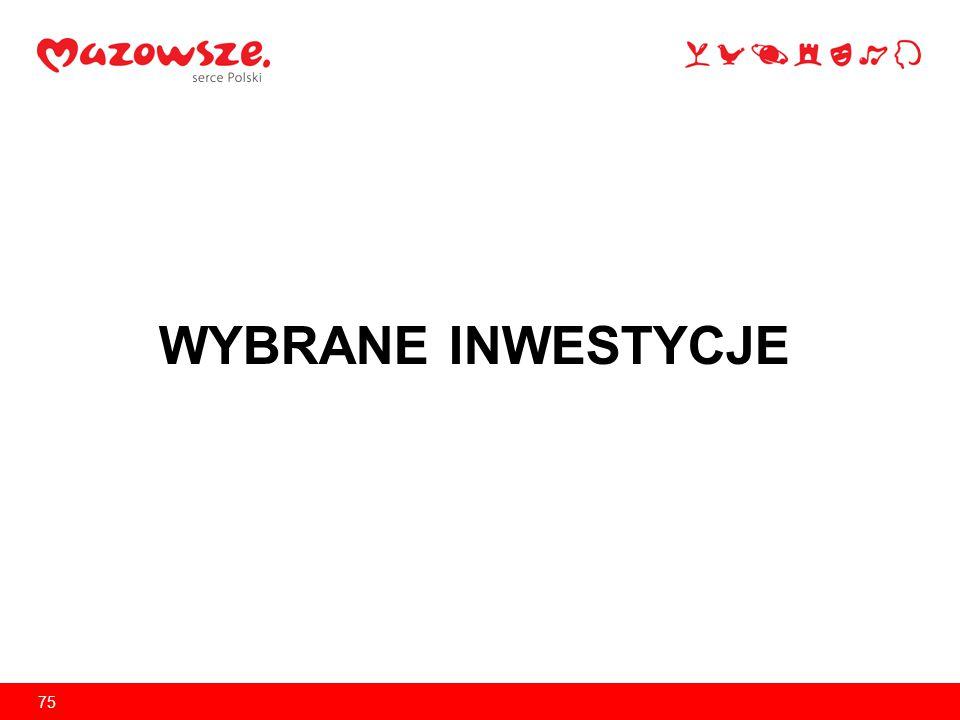 WYBRANE INWESTYCJE 75 75