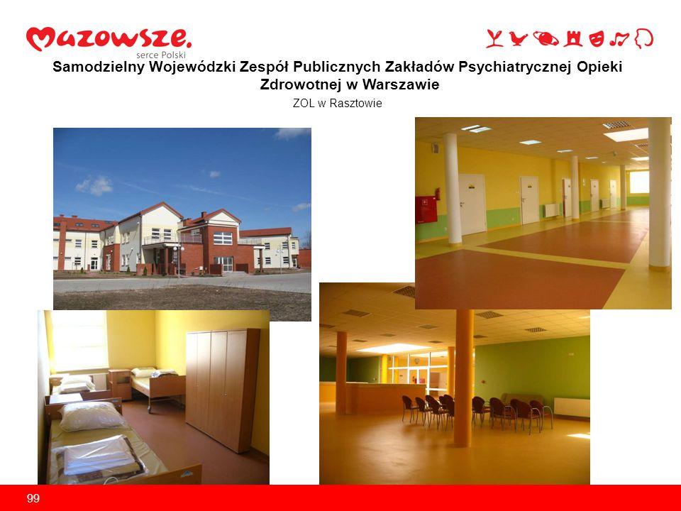 Samodzielny Wojewódzki Zespół Publicznych Zakładów Psychiatrycznej Opieki Zdrowotnej w Warszawie