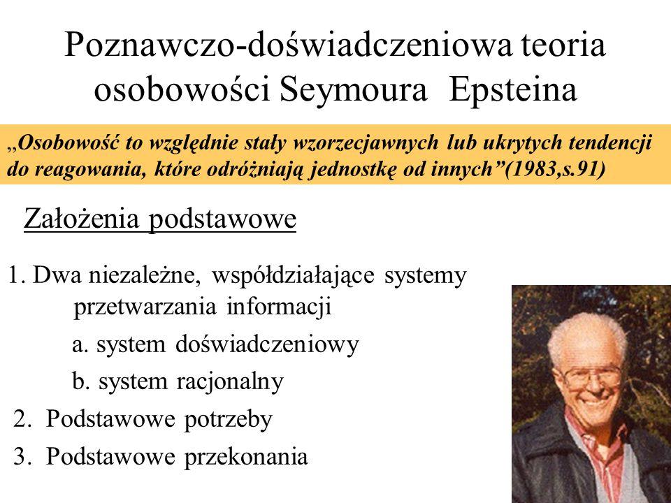 Poznawczo-doświadczeniowa teoria osobowości Seymoura Epsteina