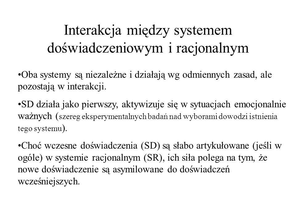 Interakcja między systemem doświadczeniowym i racjonalnym