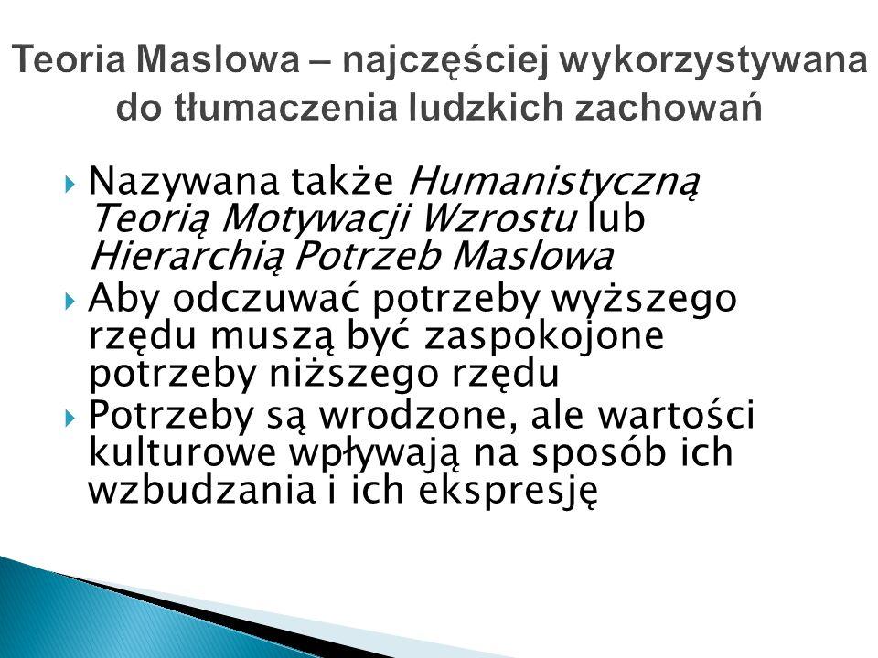 Teoria Maslowa – najczęściej wykorzystywana do tłumaczenia ludzkich zachowań