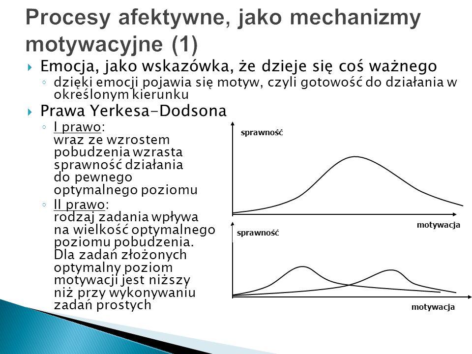 Procesy afektywne, jako mechanizmy motywacyjne (1)