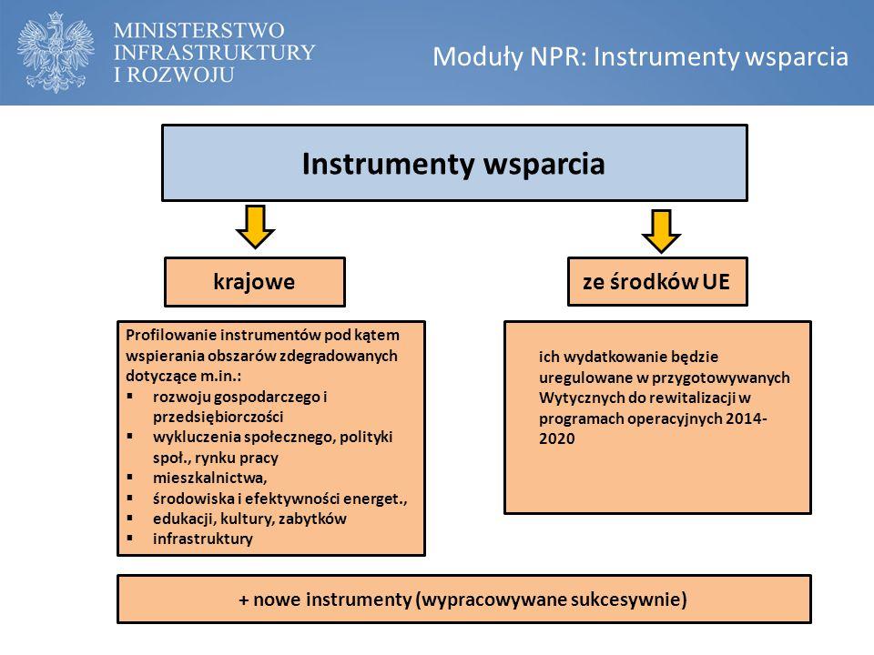 + nowe instrumenty (wypracowywane sukcesywnie)