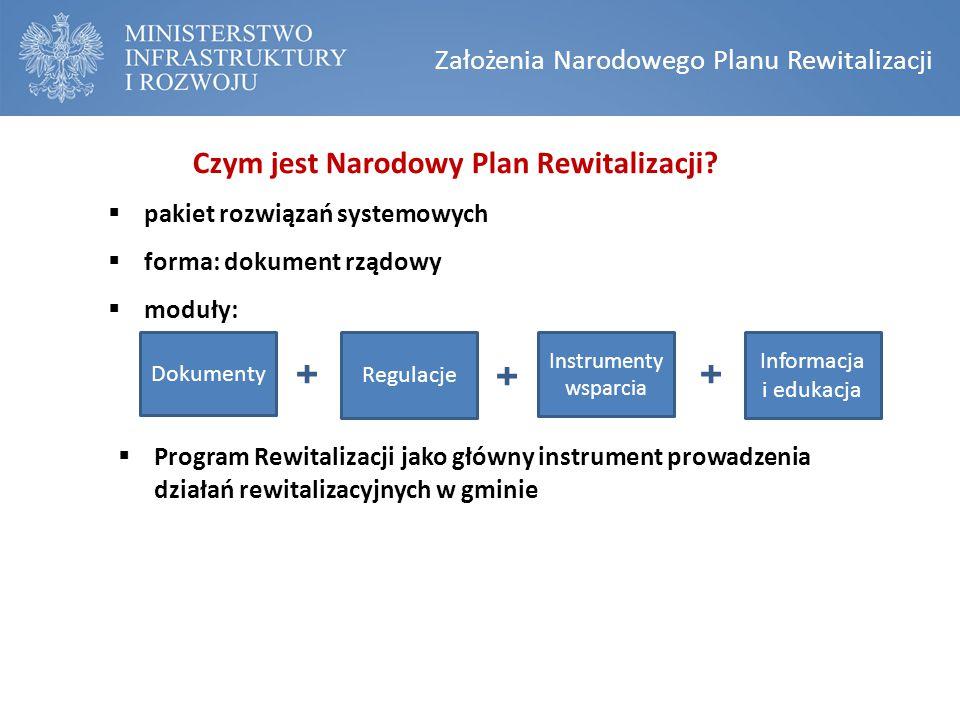 Czym jest Narodowy Plan Rewitalizacji