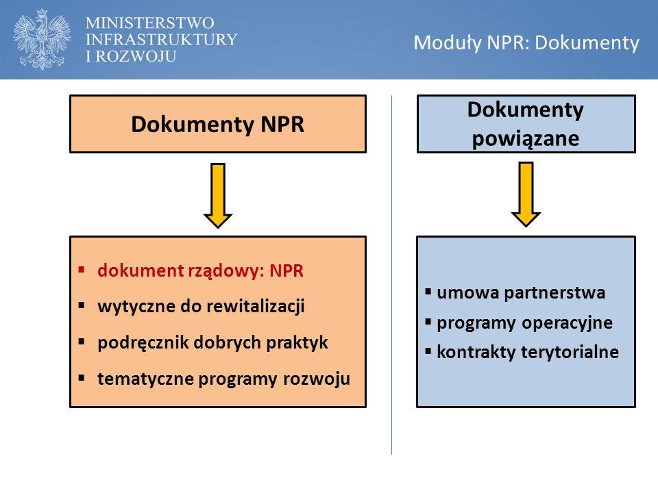 Dokumenty NPR Dokumenty powiązane Moduły NPR: Dokumenty