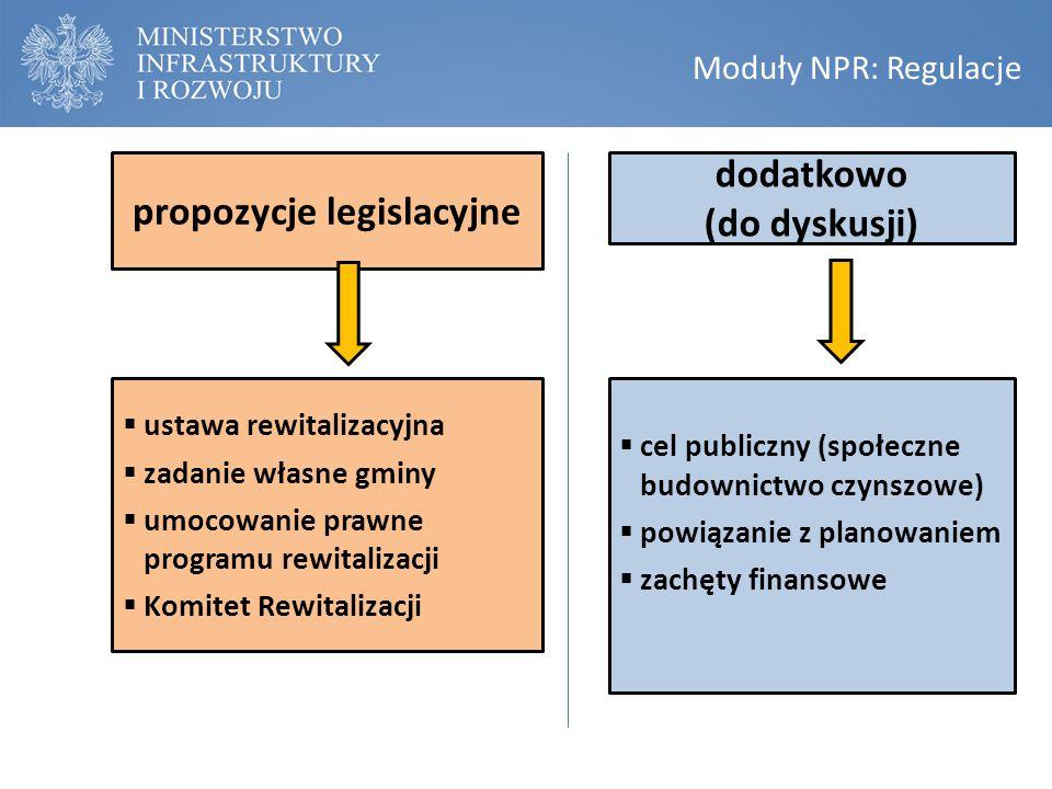 propozycje legislacyjne dodatkowo (do dyskusji)