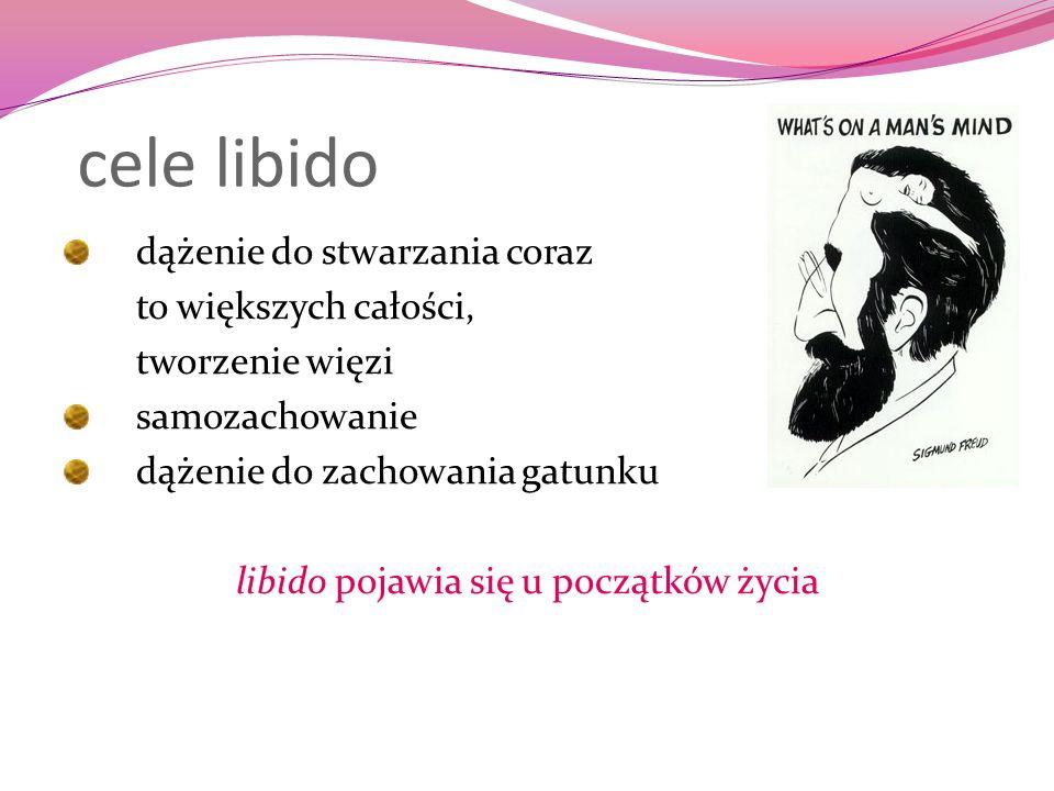 libido pojawia się u początków życia