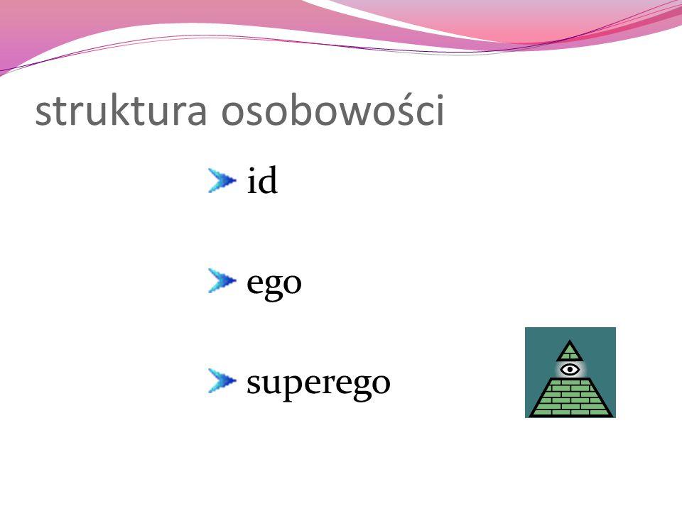 struktura osobowości id ego superego
