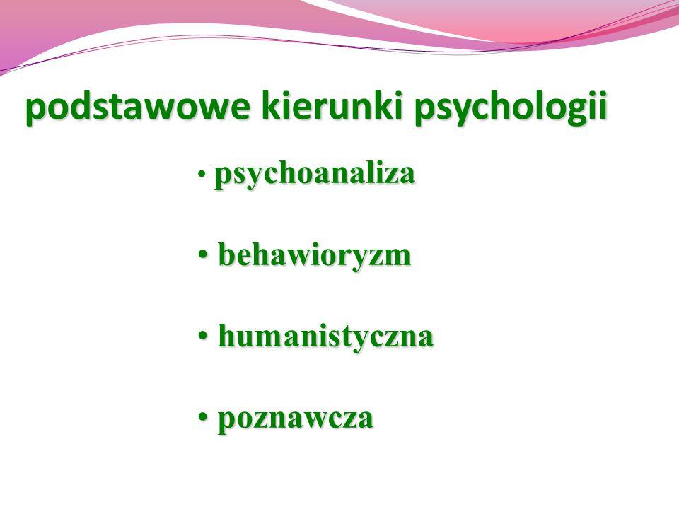 podstawowe kierunki psychologii
