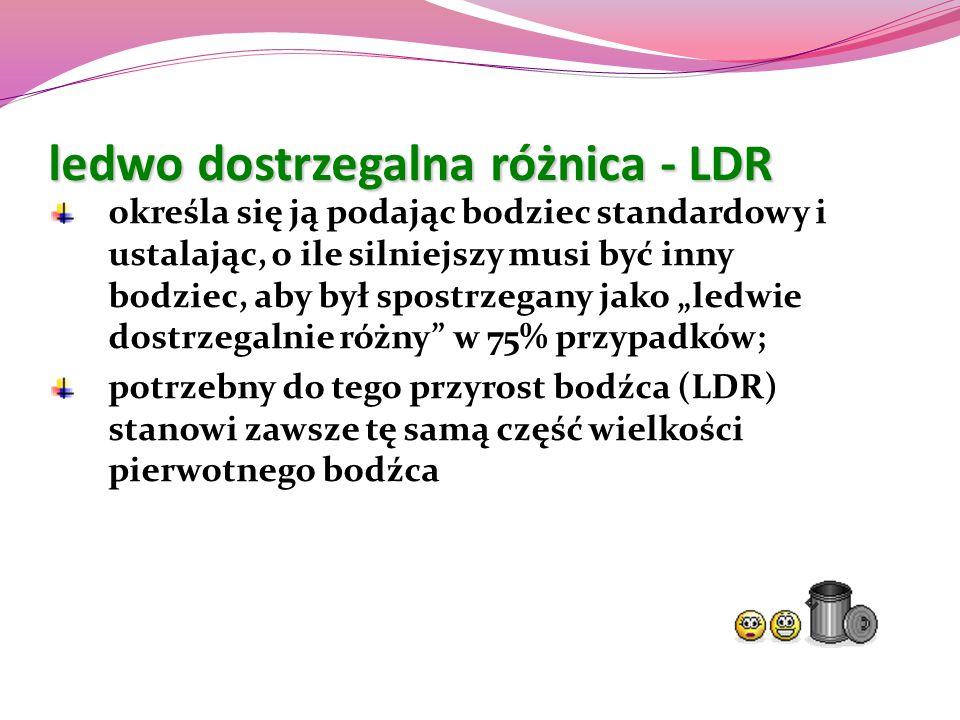 ledwo dostrzegalna różnica - LDR