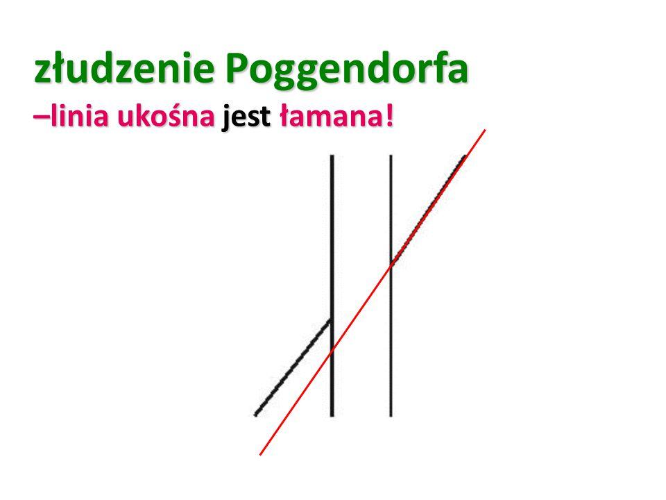 złudzenie Poggendorfa –linia ukośna jest łamana!