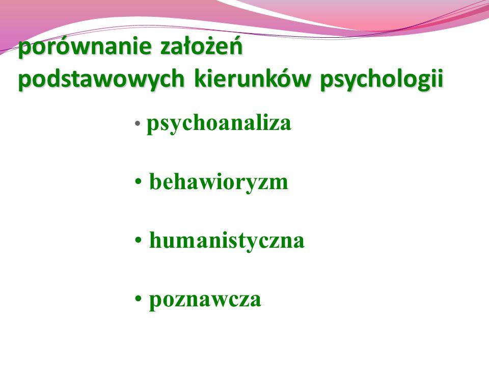 porównanie założeń podstawowych kierunków psychologii