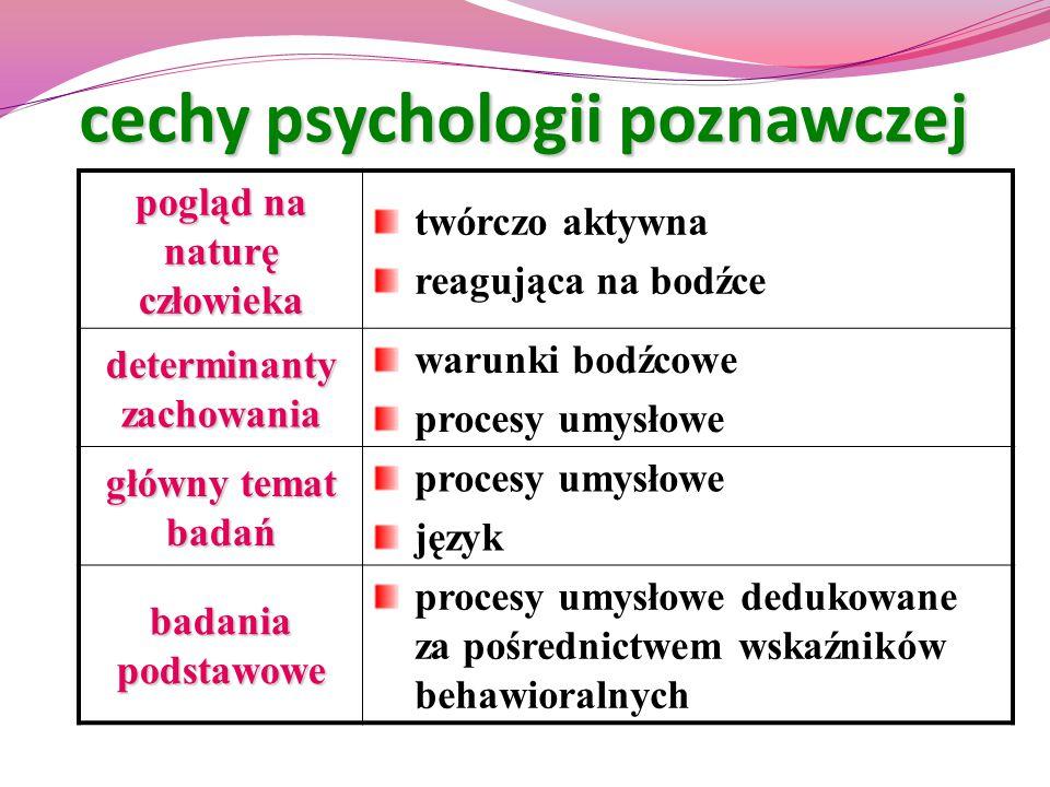 cechy psychologii poznawczej
