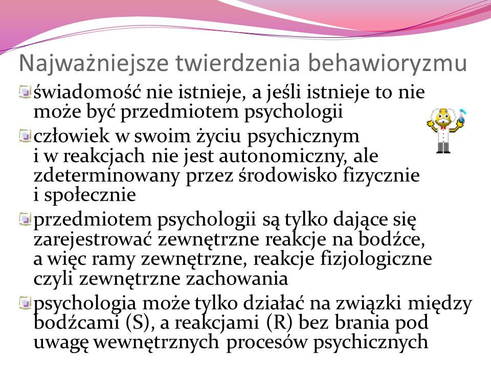 Najważniejsze twierdzenia behawioryzmu