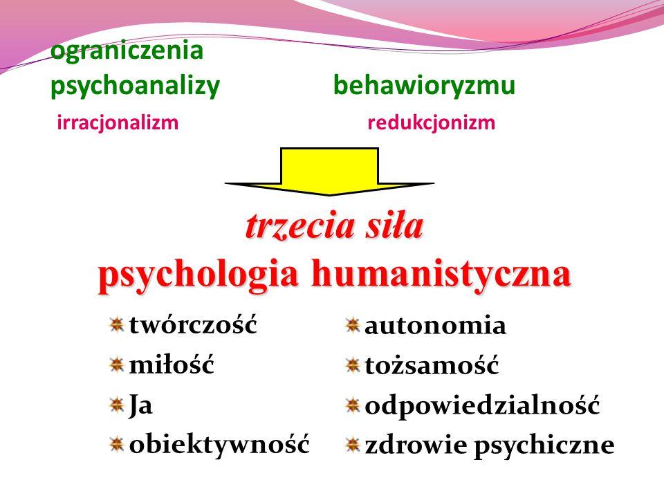 ograniczenia psychoanalizy behawioryzmu irracjonalizm redukcjonizm