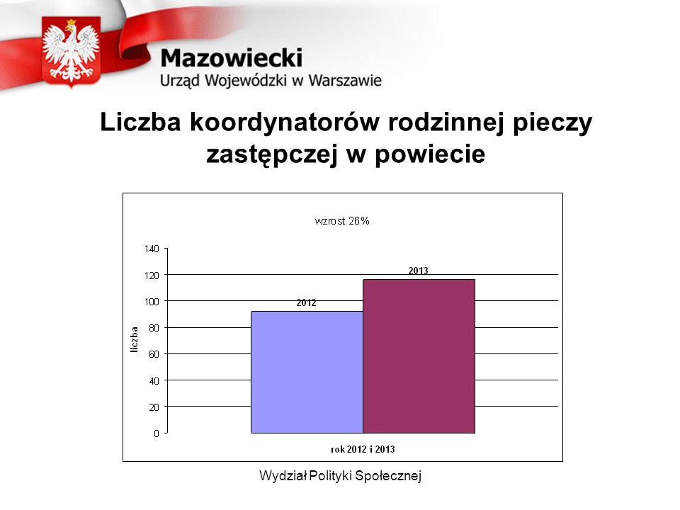 Liczba koordynatorów rodzinnej pieczy zastępczej w powiecie