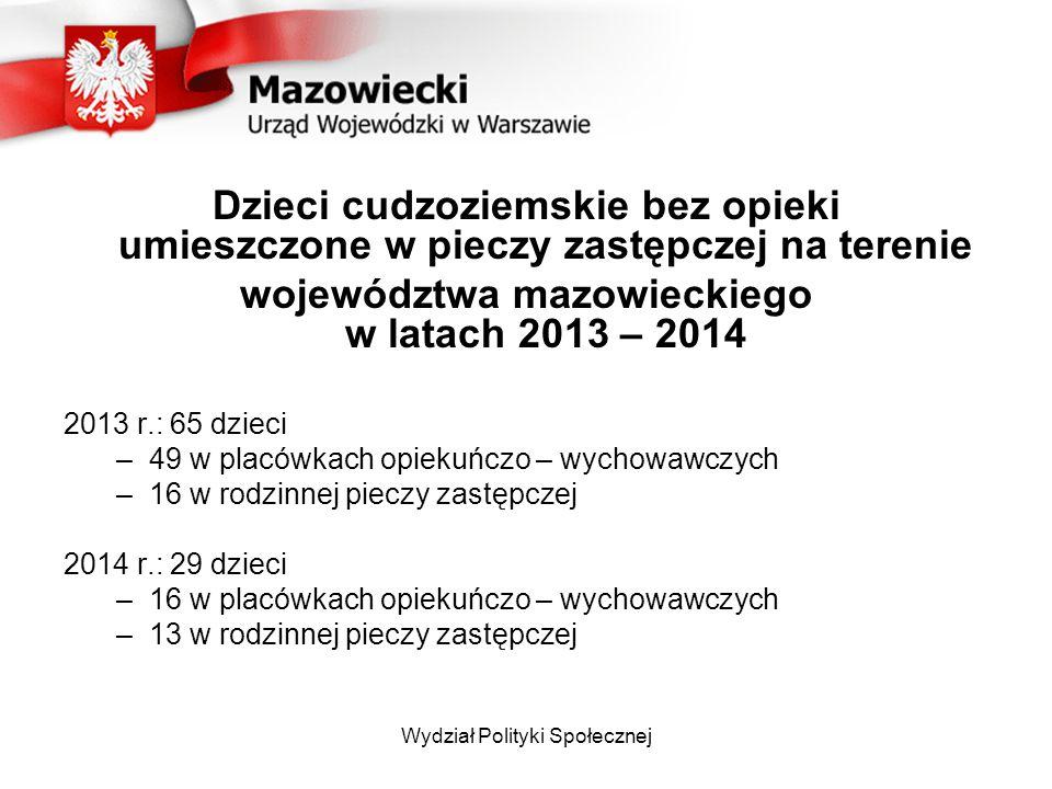 województwa mazowieckiego w latach 2013 – 2014