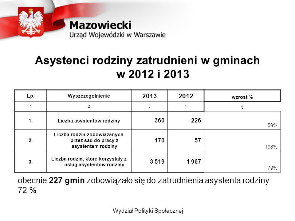 Asystenci rodziny zatrudnieni w gminach w 2012 i 2013