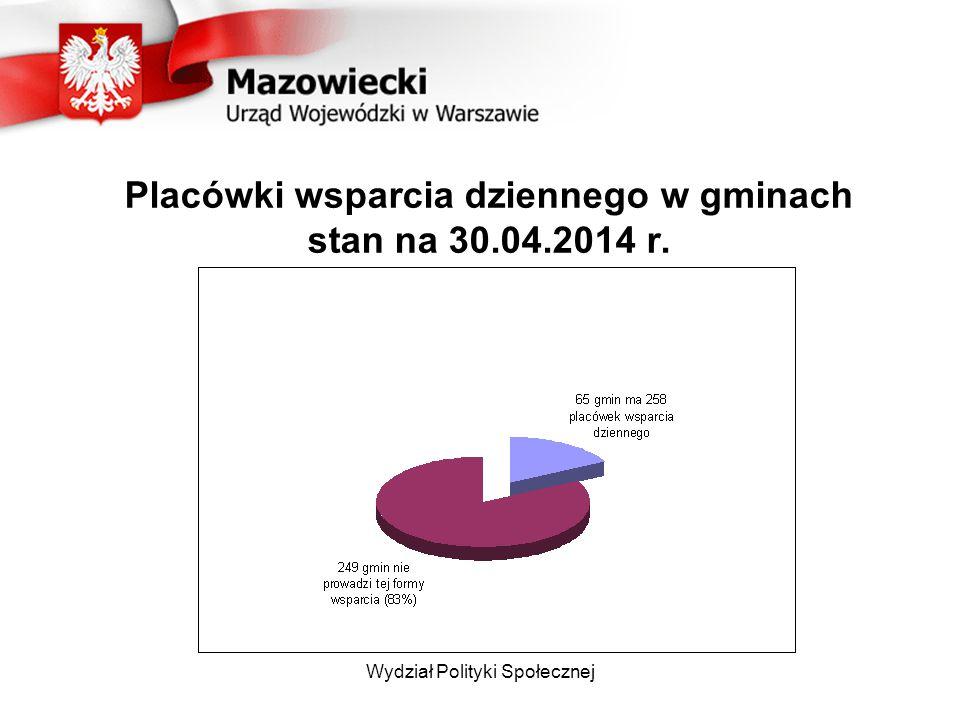 Placówki wsparcia dziennego w gminach stan na 30.04.2014 r.