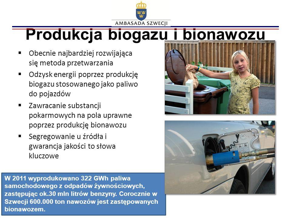 Produkcja biogazu i bionawozu