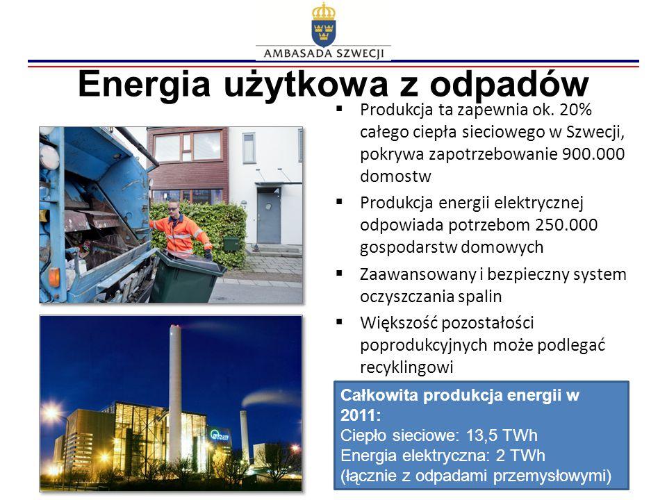 Energia użytkowa z odpadów