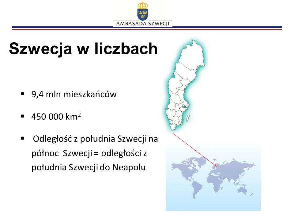 Szwecja w liczbach 9,4 mln mieszkańców 450 000 km2