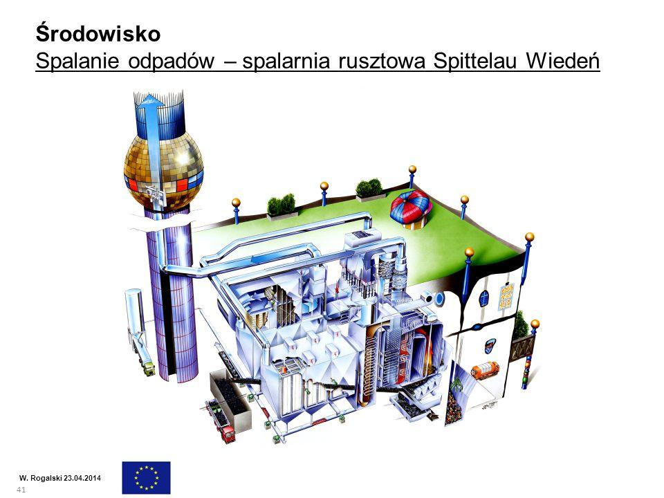 Spalanie odpadów – spalarnia rusztowa Spittelau Wiedeń
