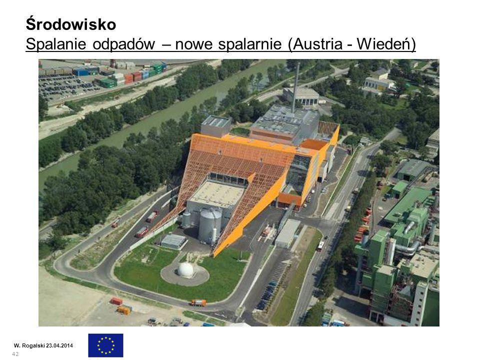Spalanie odpadów – nowe spalarnie (Austria - Wiedeń)