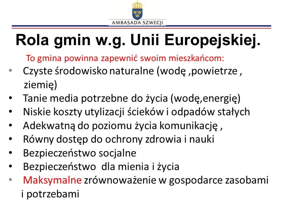 Rola gmin w.g. Unii Europejskiej.