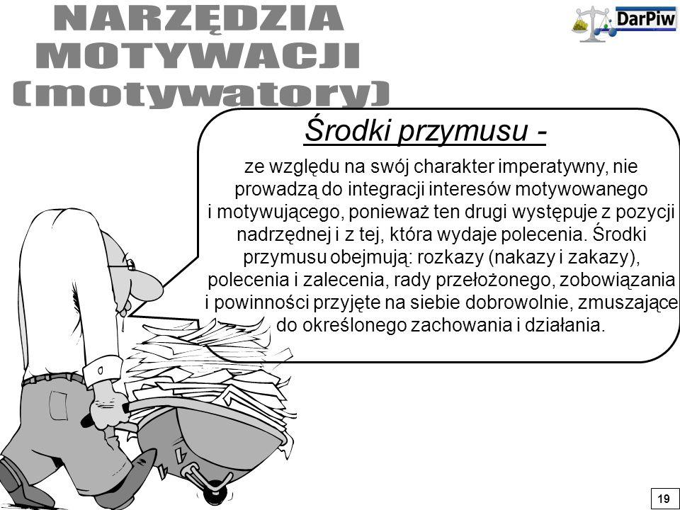Środki przymusu - NARZĘDZIA MOTYWACJI (motywatory)