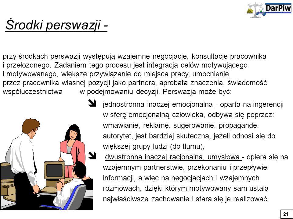 * 07/16/96. Środki perswazji - przy środkach perswazji występują wzajemne negocjacje, konsultacje pracownika.