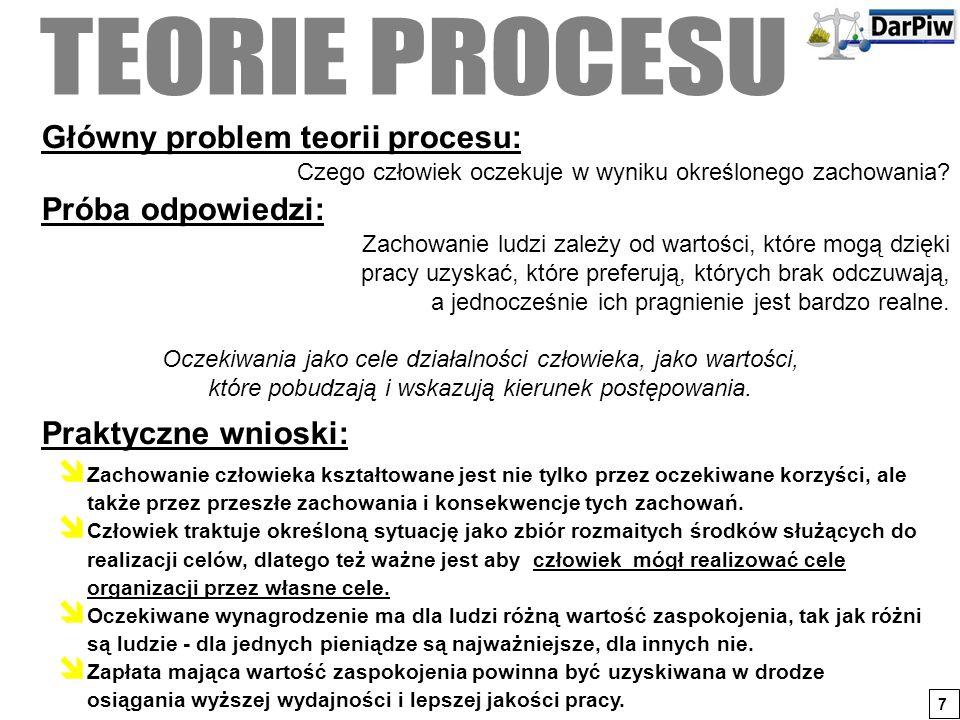TEORIE PROCESU Główny problem teorii procesu: Próba odpowiedzi:
