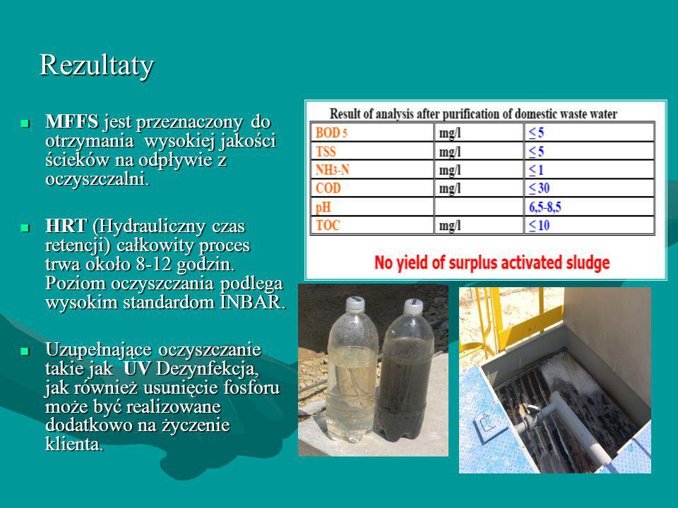 Rezultaty MFFS jest przeznaczony do otrzymania wysokiej jakości ścieków na odpływie z oczyszczalni.