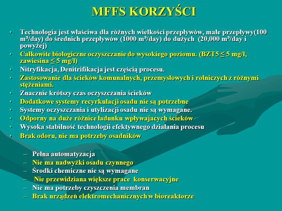 MFFS KORZYŚCI