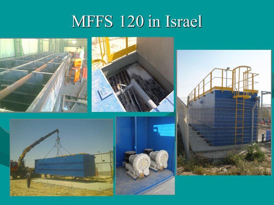 MFFS 120 in Israel
