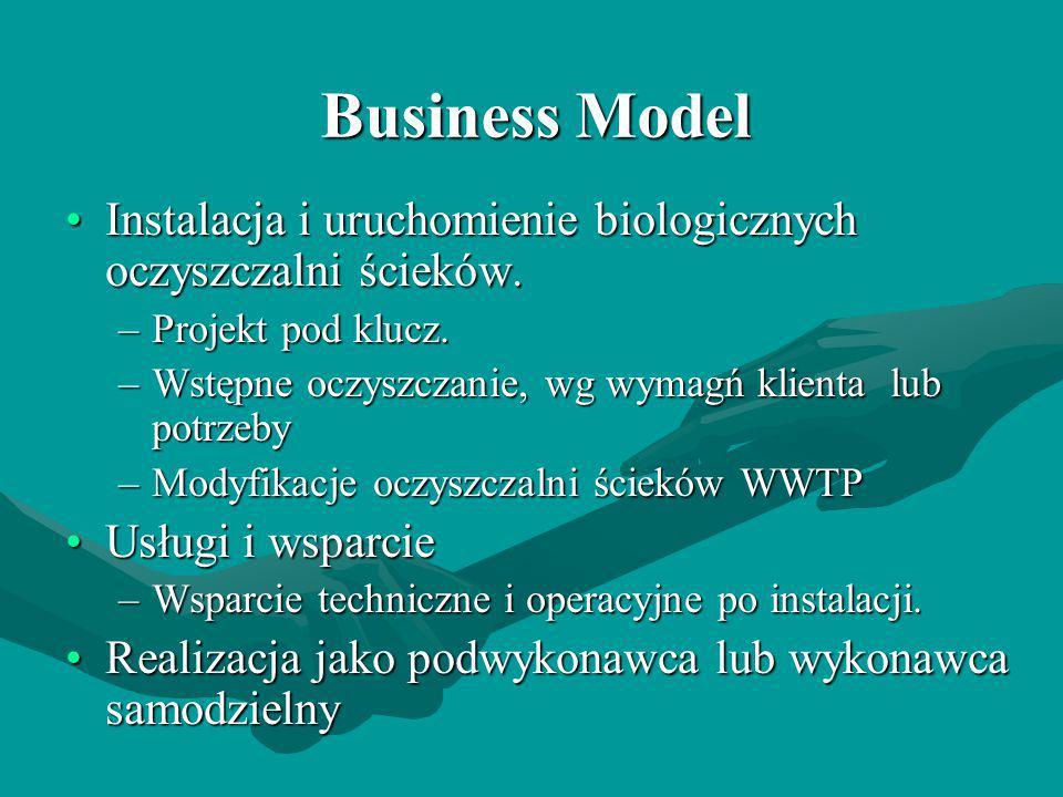 Business Model Instalacja i uruchomienie biologicznych oczyszczalni ścieków. Projekt pod klucz.