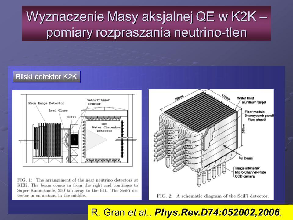 Wyznaczenie Masy aksjalnej QE w K2K – pomiary rozpraszania neutrino-tlen