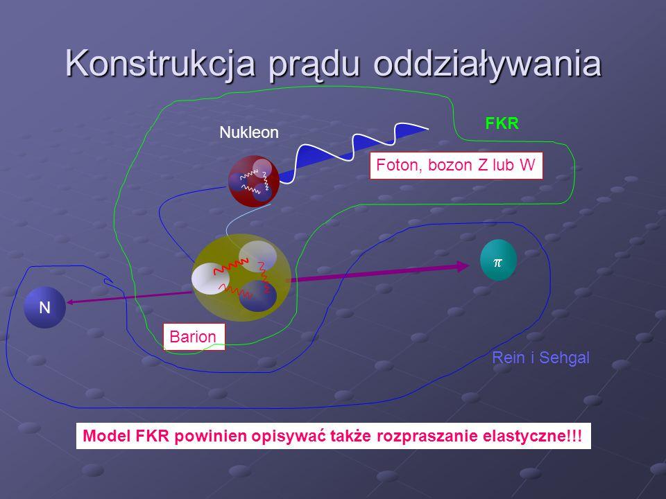Konstrukcja prądu oddziaływania