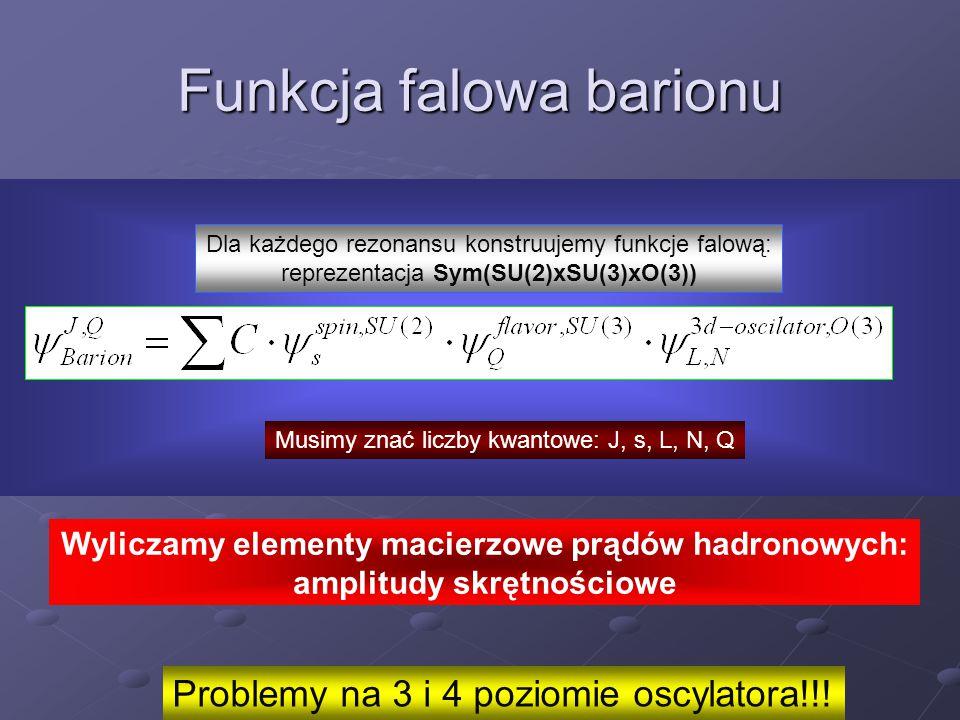 Funkcja falowa barionu