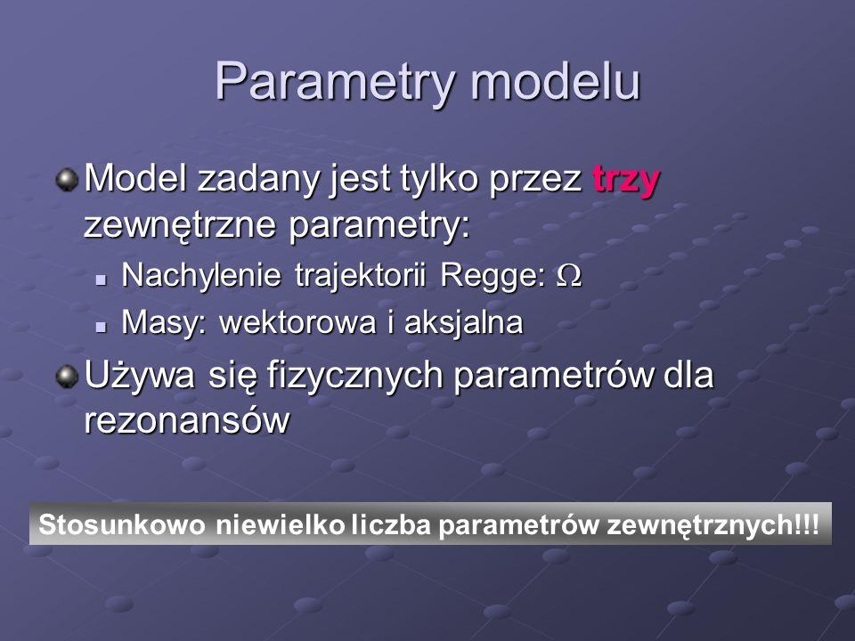 Parametry modelu Model zadany jest tylko przez trzy zewnętrzne parametry: Nachylenie trajektorii Regge: W.