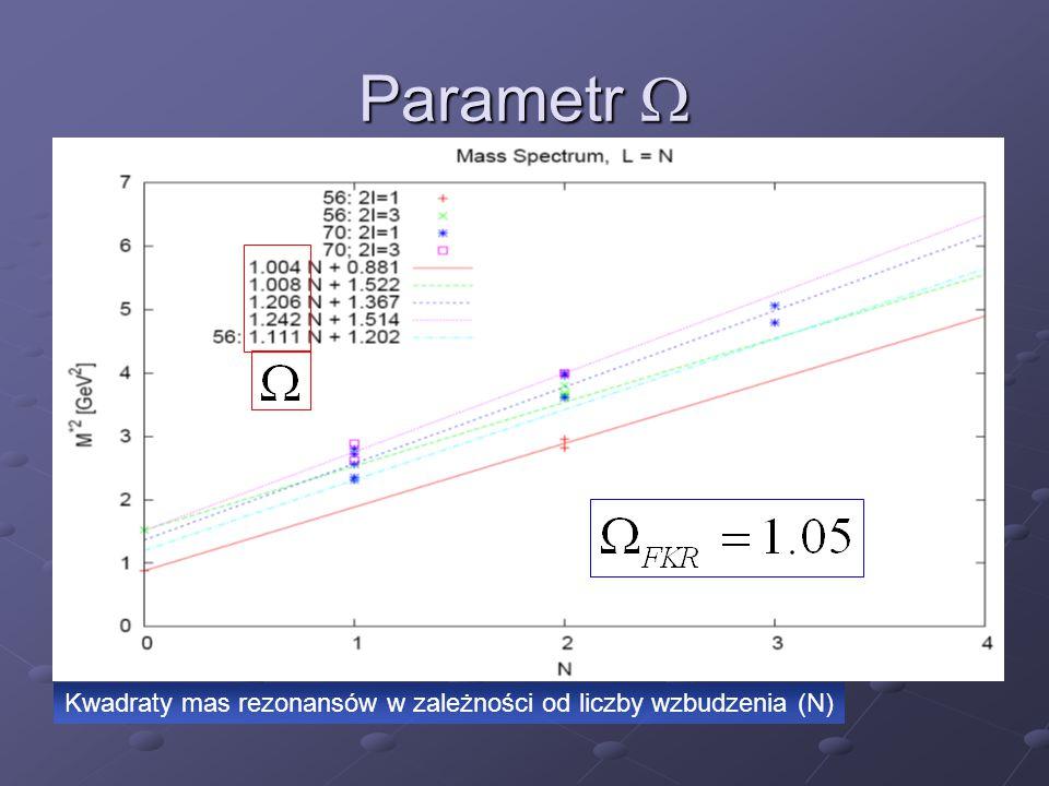 Parametr W Kwadraty mas rezonansów w zależności od liczby wzbudzenia (N)