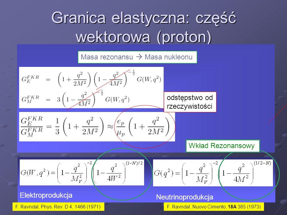 Granica elastyczna: część wektorowa (proton)